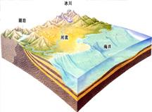 水质分析解决方案(一)样品预处理