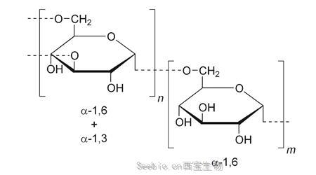 葡聚糖分子量标准品 (Dextran)